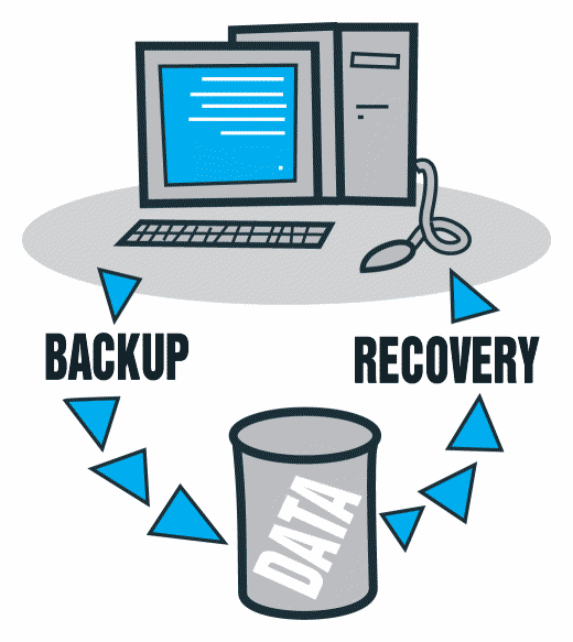 Backup,Recovery and security - Click to enlarge the image set