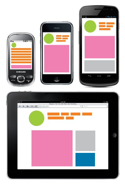 The Mobile Web and Responsive Web Design - Click to enlarge the image set