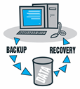 Backup,Recovery and security